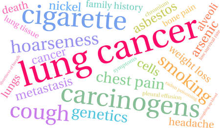 Lung Cancer word cloud on a white background.  向量圖像