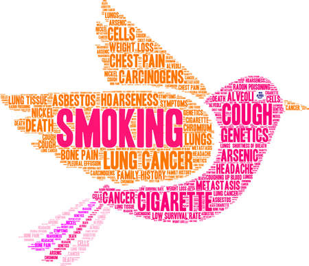 Smoking word cloud on a white background.  Çizim