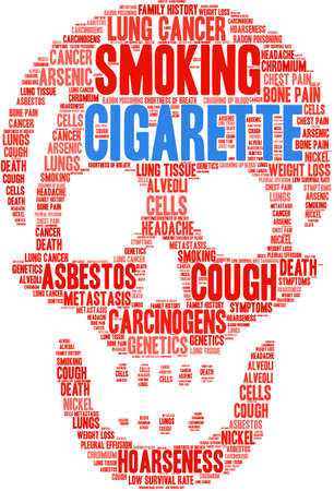 Nube de palabras de cigarrillos sobre un fondo blanco.