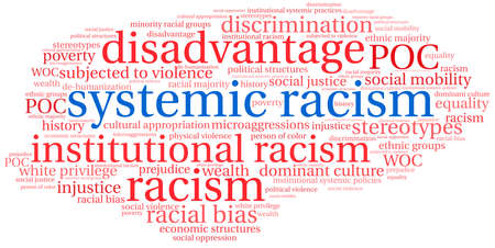 Systemic Racism word cloud on a white background. Stock Illustratie