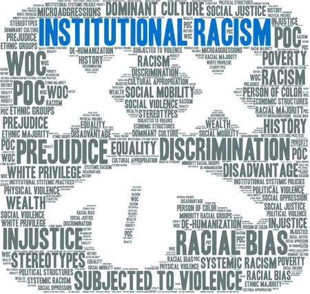 Institutional Racism word cloud on a white background.