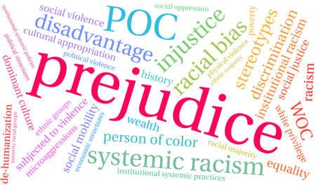 Nube de palabras de prejuicio sobre un fondo blanco.