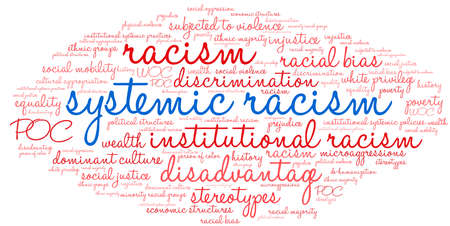 Systemic Racism word cloud on a white background. Illustration