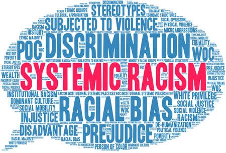 Systemisch racisme word cloud op een witte achtergrond.