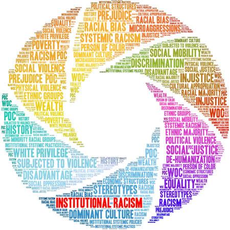 Nube de palabras de racismo institucional sobre un fondo blanco.