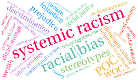 Systemic Racism word cloud on a white background.