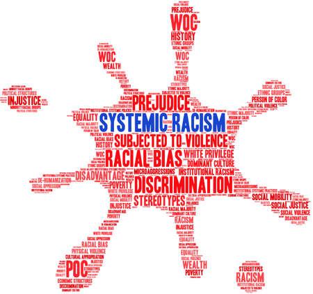 Nube de palabras de racismo sistémico sobre un fondo blanco. Ilustración de vector