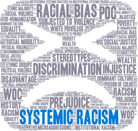 Systemic Racism word cloud on a white background. 向量圖像