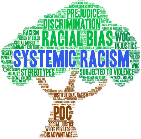 Systemic Racism word cloud on a white background. Vettoriali