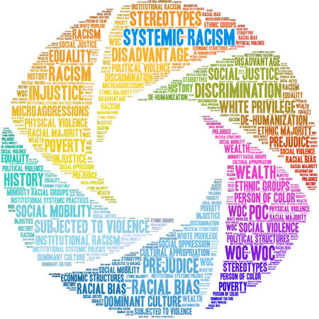 Systemic Racism word cloud on a white background. Иллюстрация