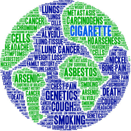 Cigarette word cloud on a white background.