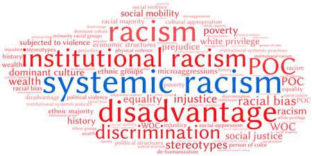Systemic Racism word cloud on a white background. Ilustração
