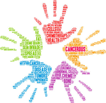 Cancerous word cloud on a white background. 向量圖像