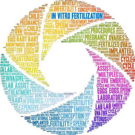 In Vitro Fertilization word cloud on a white background.