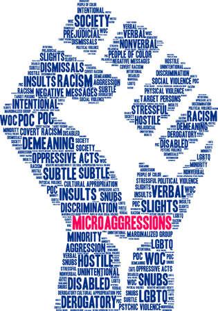Nuage de mot microagressions sur fond blanc. Vecteurs