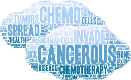 Cancerous word cloud on a white background. Illustration
