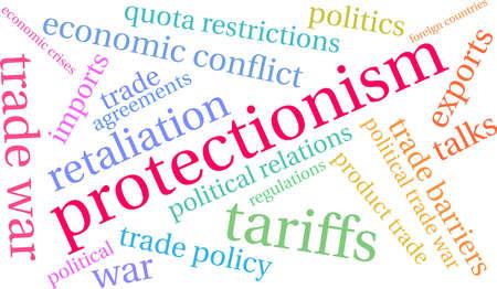 Nuage de mot protectionnisme sur fond blanc.