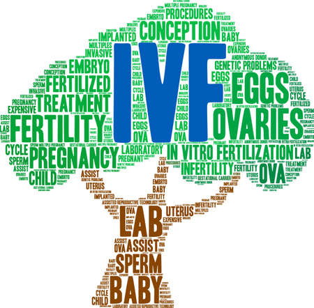 IVF word cloud on a white background.