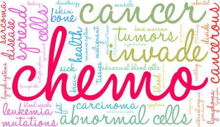 Chemo word cloud on a white background. 向量圖像