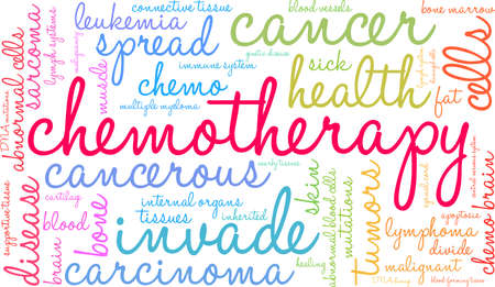 Chemotherapy word cloud on a white background.