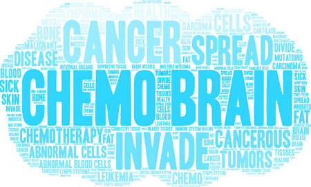 Chemo Brain word cloud