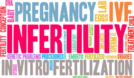 Infertility word cloud on a white background.
