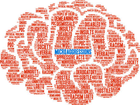 Microaggressions word cloud on a white background. Stockfoto - 108894711