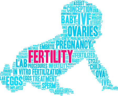 Fertility word cloud on a white background. Иллюстрация