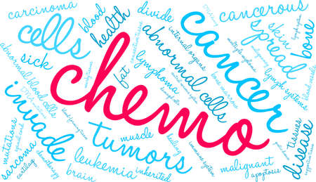 Chemo word cloud on a white background. Ilustração