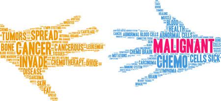 Malignant word cloud on a white background. Ilustração