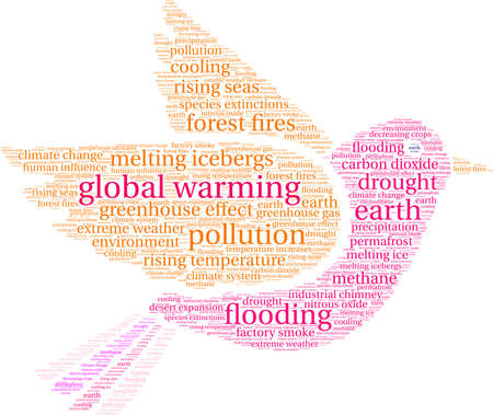 Global Warming word cloud on a white background.