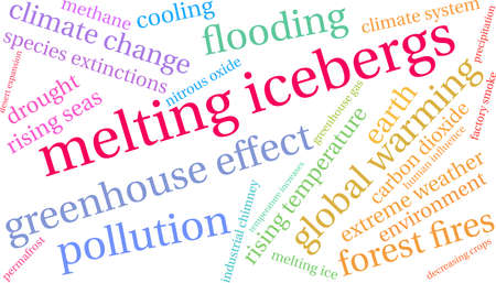 Melting Icebergs word cloud on a white background.