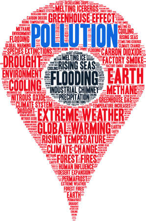 Pollution word cloud on a white background.
