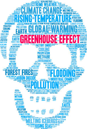Greenhouse Effect word cloud on a white background. Stock Illustratie