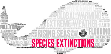 Species Extinctions word cloud on a white background.
