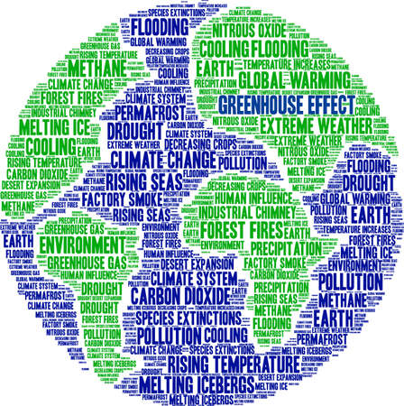 Greenhouse Effect word cloud on a white background.