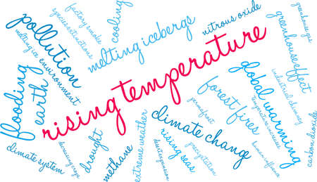 Rising Temperature word cloud on a white background.