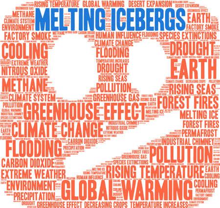 Melting Icebergs word cloud on a white background. Ilustrace