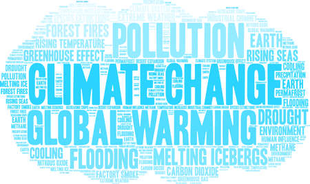 Climate Change word cloud on a white background.