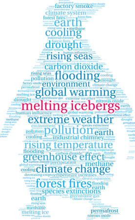 Melting Icebergs word cloud on a white background. Illustration