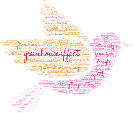 Greenhouse Effect word cloud on a white background. Иллюстрация