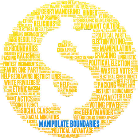 Manipulate Boundaries word cloud on a white background.