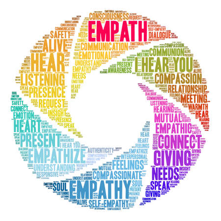 Empath-Wortwolke auf weißem Hintergrund. Vektorgrafik
