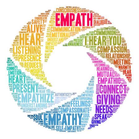 Nube de palabra empática sobre un fondo blanco. Ilustración de vector
