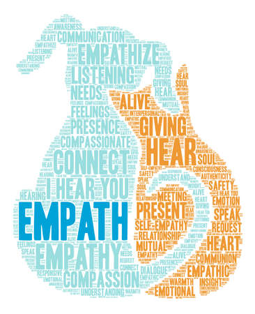 Empath word cloud on a white background. Standard-Bild - 118463718