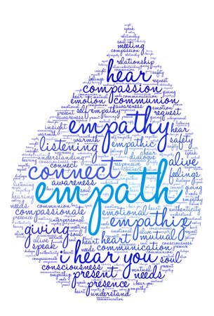Empath word cloud on a white background.