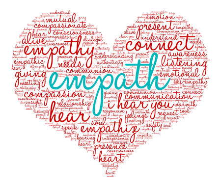 Empath word cloud on a white background. Vetores