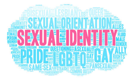 Sexual Identity word cloud on a white background. Çizim