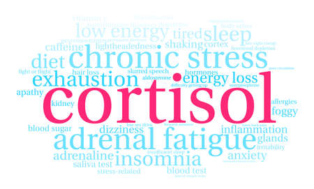 Cortisol word cloud on a white background.