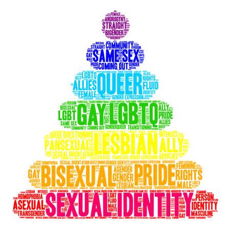 Nube de palabras de identidad sexual sobre un fondo blanco.